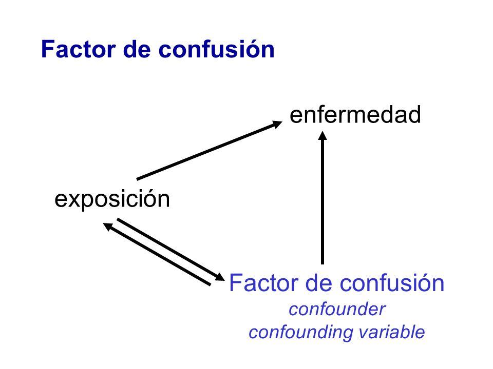 Factor de confusión enfermedad exposición Factor de confusión