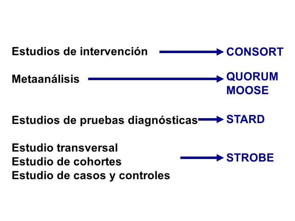 Estudios de intervención