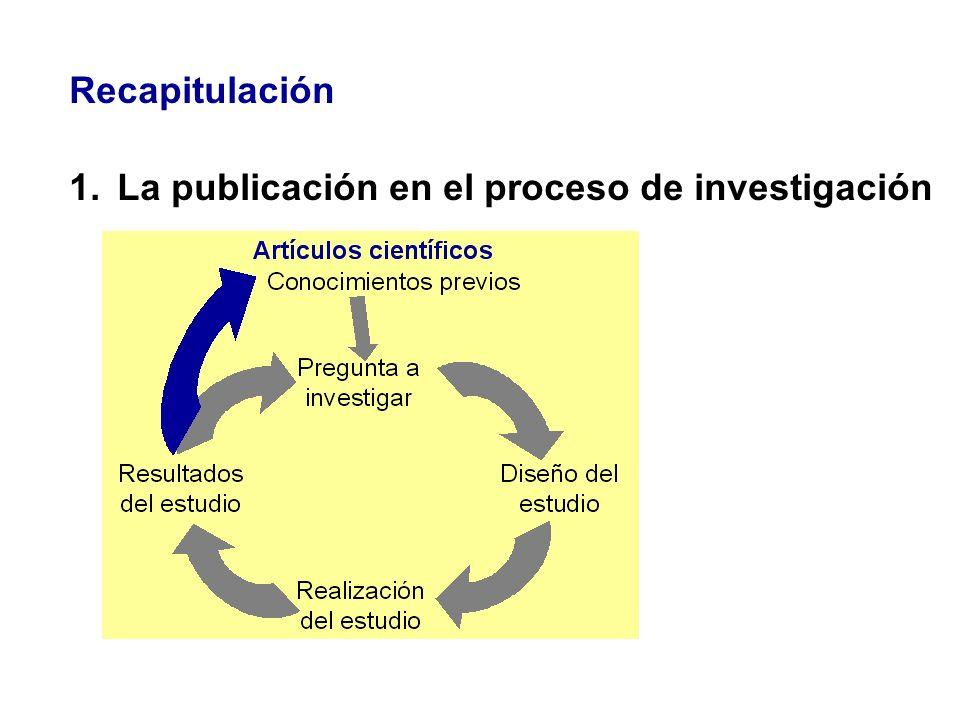 Recapitulación La publicación en el proceso de investigación