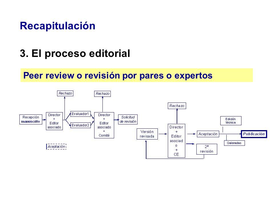 Recapitulación 3. El proceso editorial