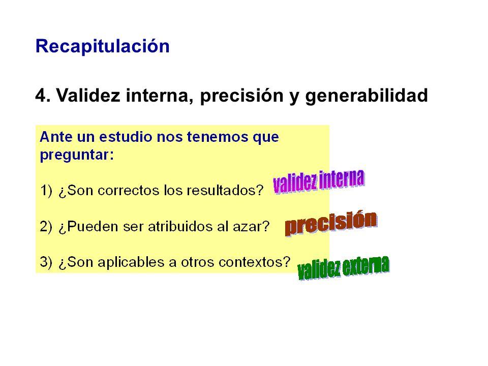 Recapitulación 4. Validez interna, precisión y generabilidad
