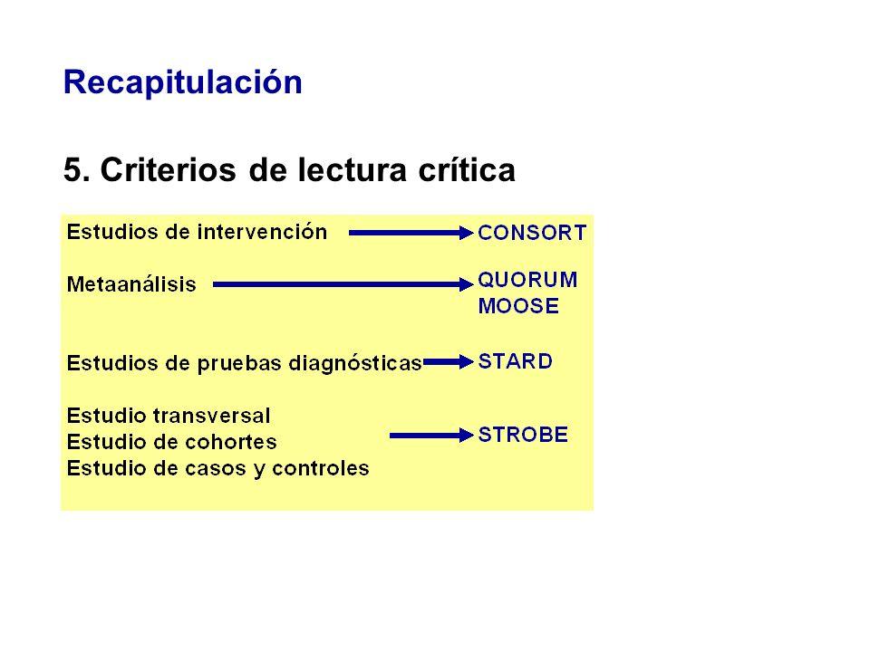 Recapitulación 5. Criterios de lectura crítica