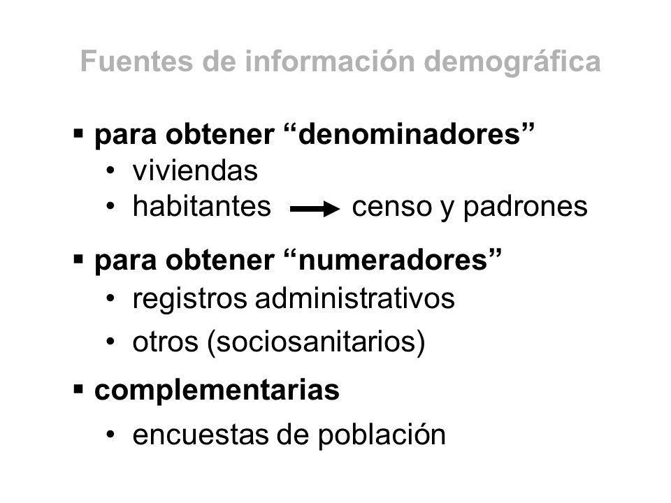 Fuentes de información demográfica