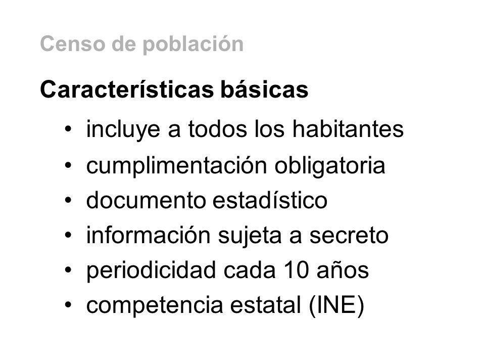 Características básicas incluye a todos los habitantes