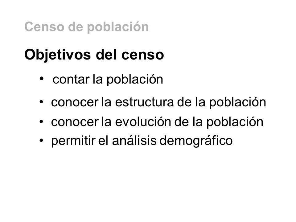 Objetivos del censo contar la población Censo de población