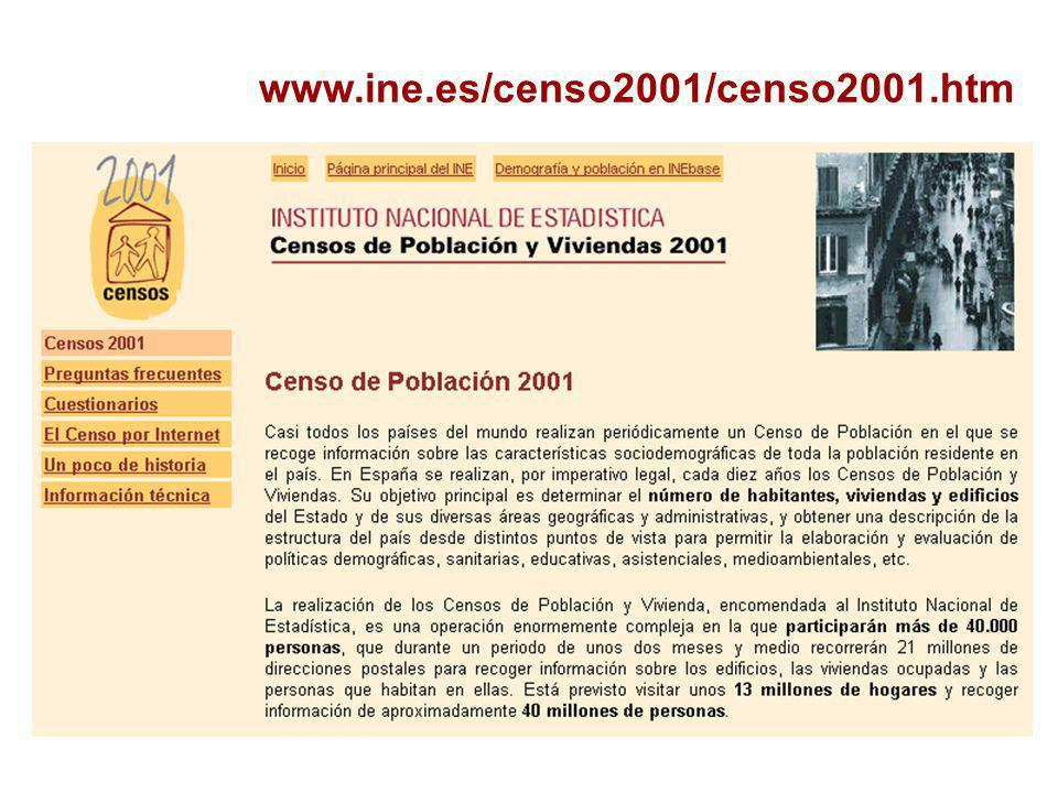 www.ine.es/censo2001/censo2001.htm