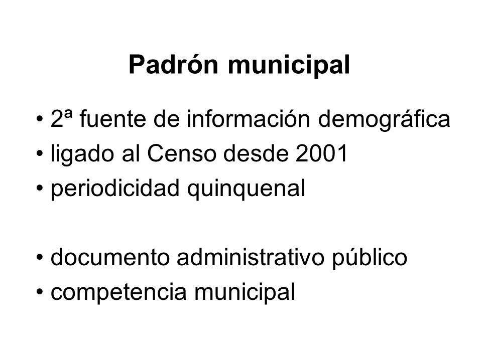 Padrón municipal 2ª fuente de información demográfica