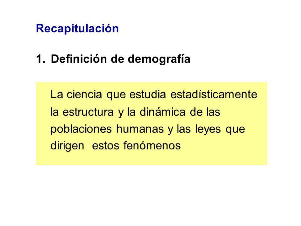 Recapitulación Definición de demografía.