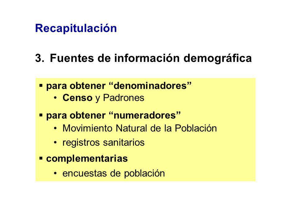 3. Fuentes de información demográfica