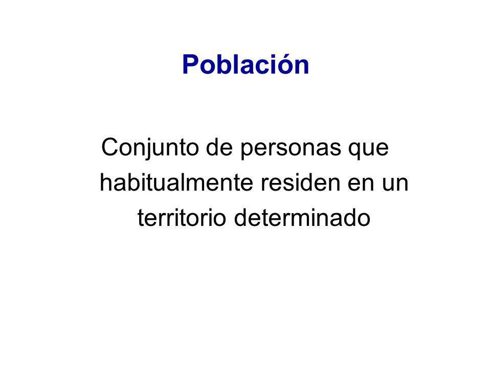 Población Conjunto de personas que habitualmente residen en un territorio determinado