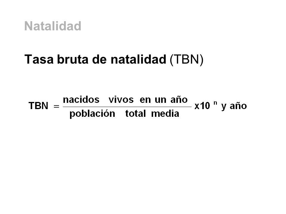 Natalidad Tasa bruta de natalidad (TBN)