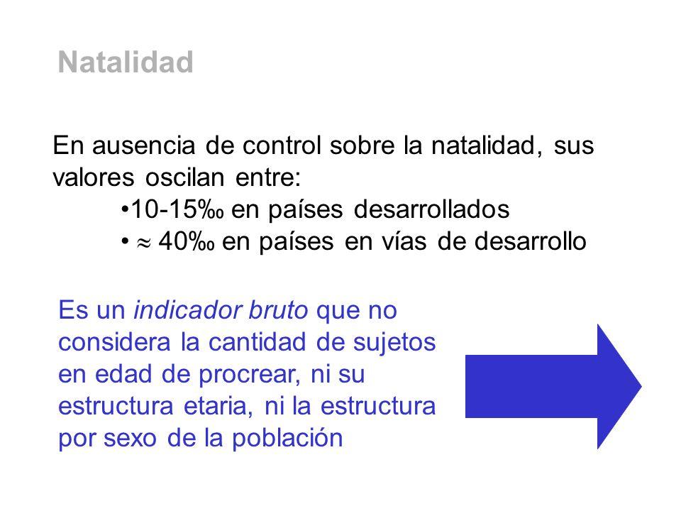 NatalidadEn ausencia de control sobre la natalidad, sus valores oscilan entre: 10-15‰ en países desarrollados.