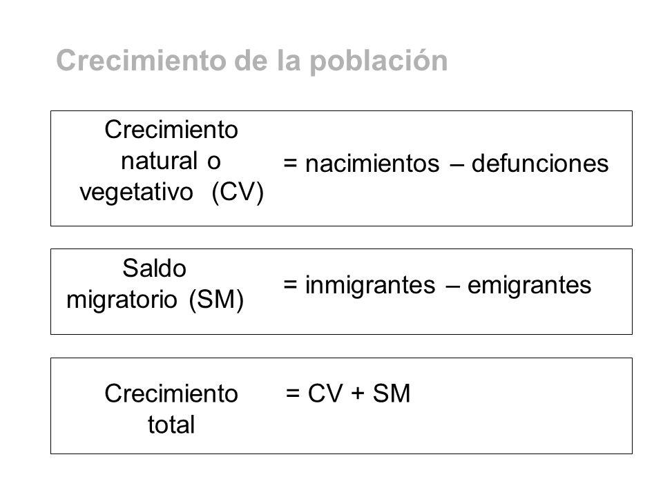 natural o vegetativo (CV)