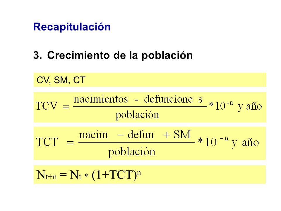 Nt+n = Nt * (1+TCT)n Recapitulación 3. Crecimiento de la población