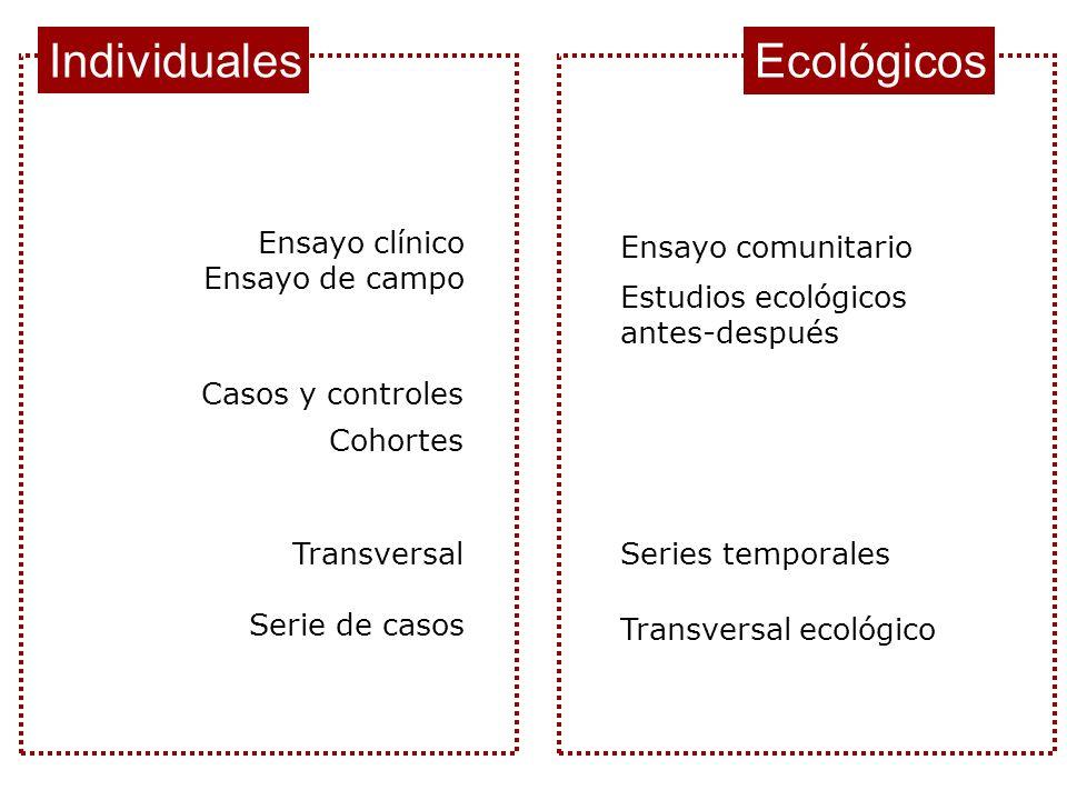 Individuales Ecológicos Ensayo clínico Ensayo de campo