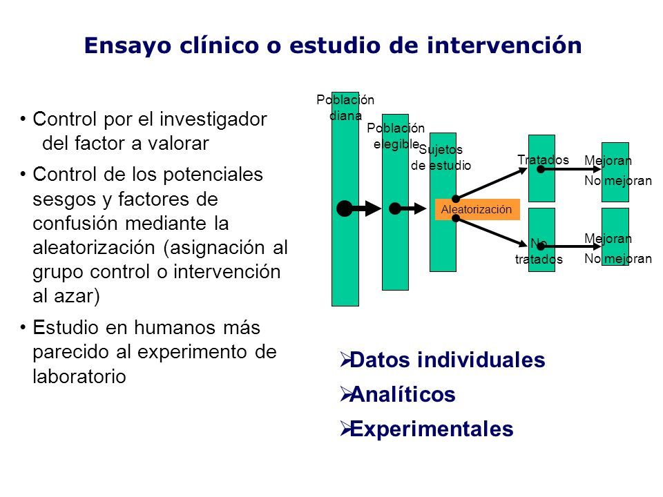 Ensayo clínico o estudio de intervención