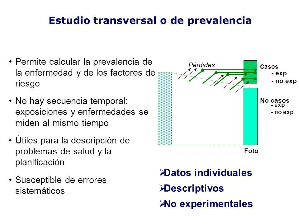 Estudio transversal o de prevalencia