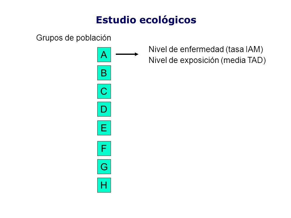 Estudio ecológicos A B C D E F G H Grupos de población