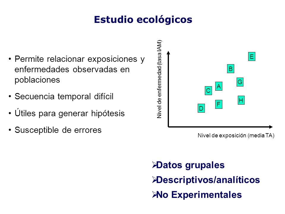 Descriptivos/analíticos No Experimentales