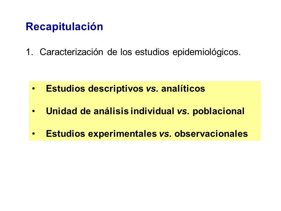 Recapitulación Caracterización de los estudios epidemiológicos.