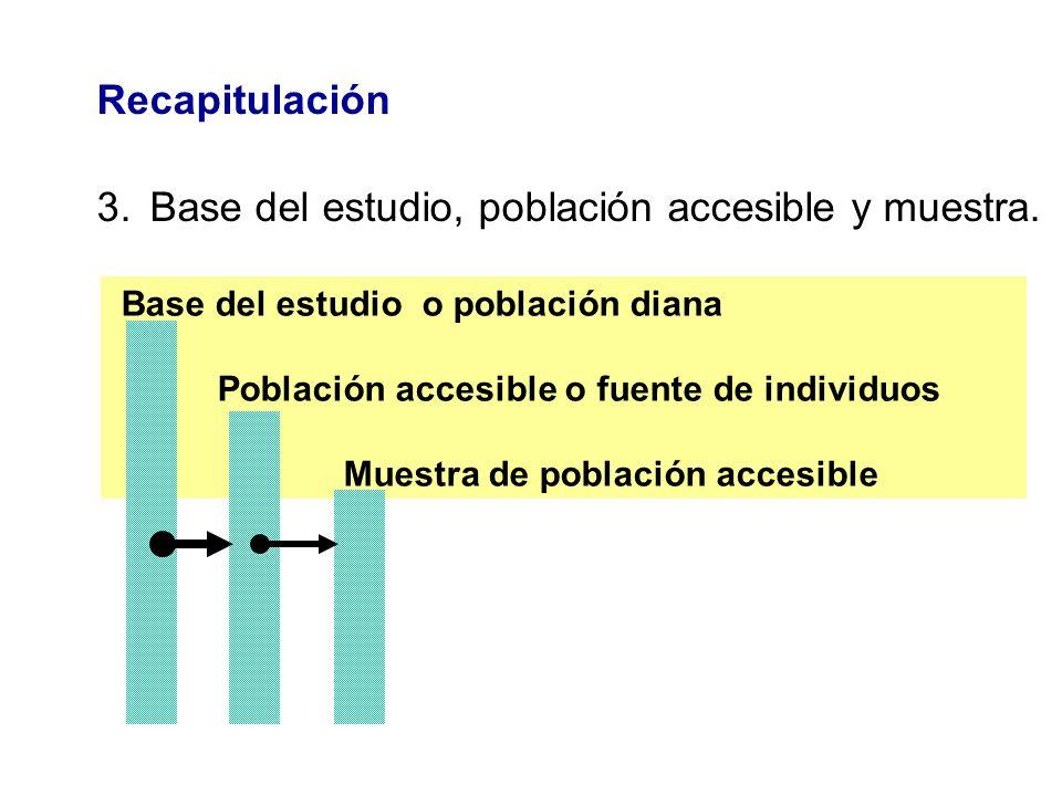 Base del estudio, población accesible y muestra.
