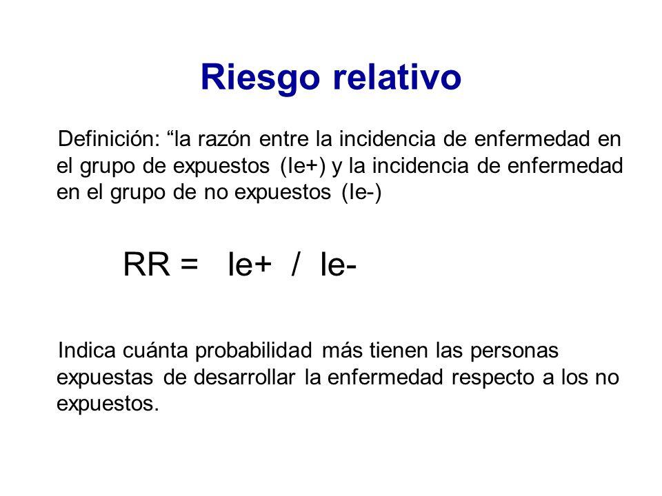 Riesgo relativo RR = Ie+ / Ie-