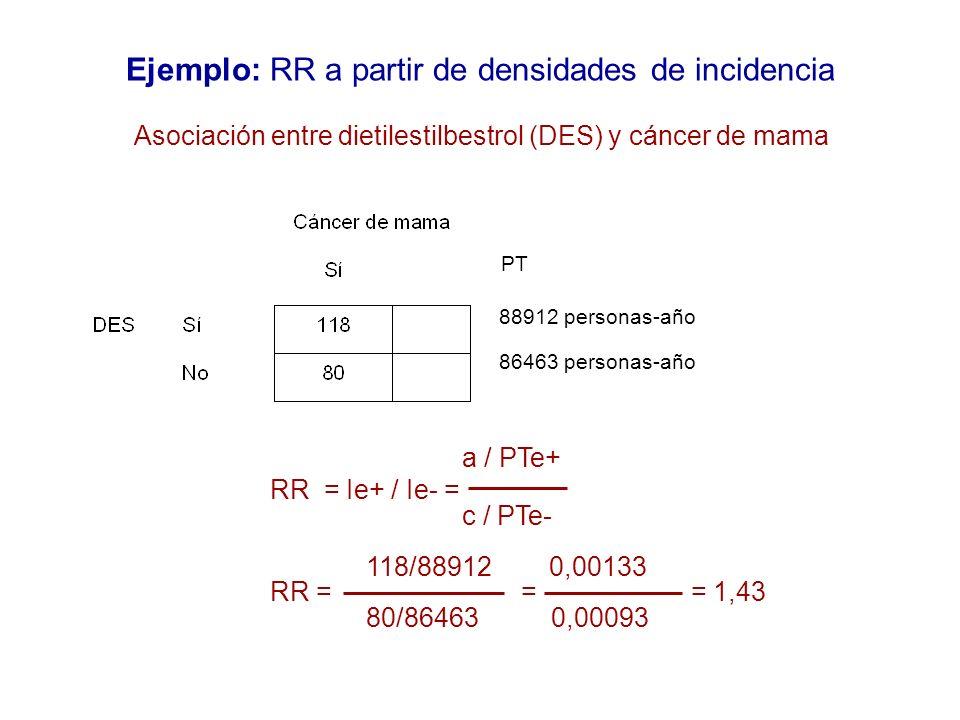 Ejemplo: RR a partir de densidades de incidencia