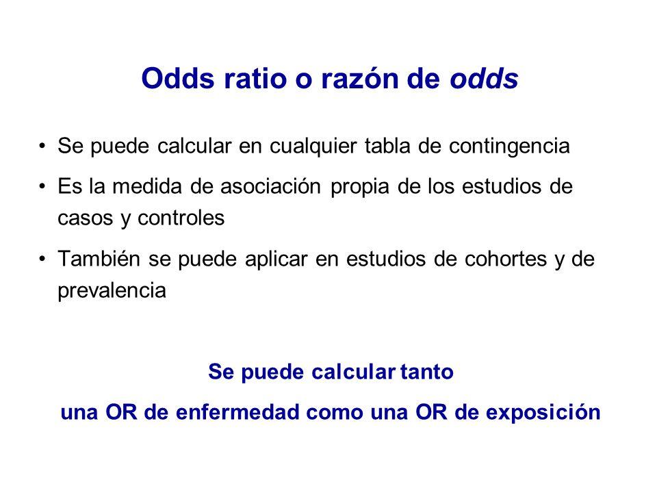 Odds ratio o razón de odds