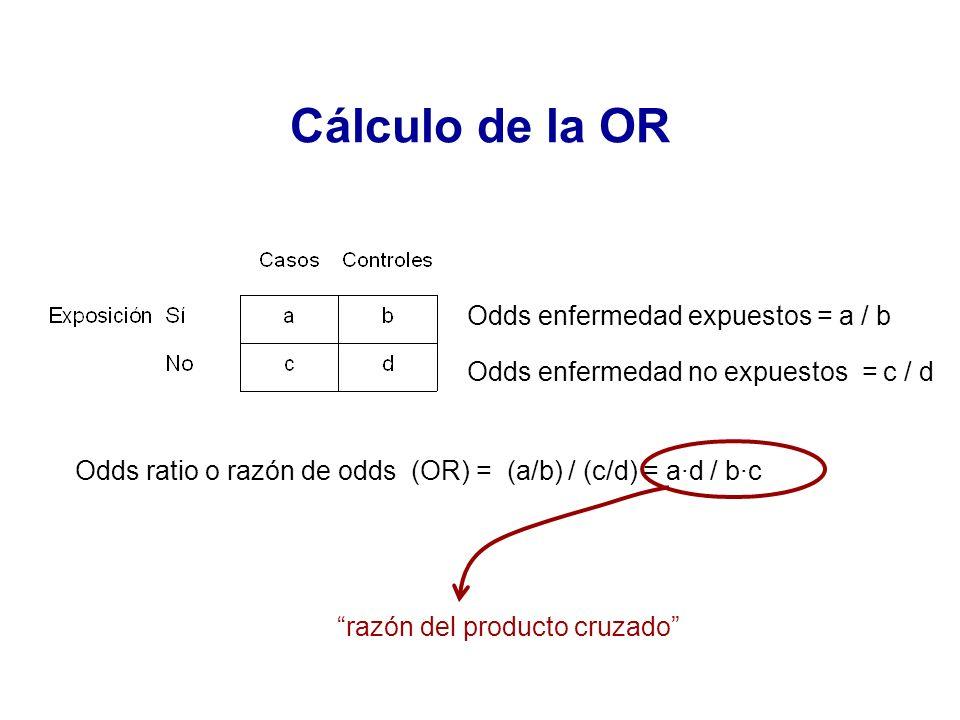 Cálculo de la OR Odds enfermedad expuestos = a / b