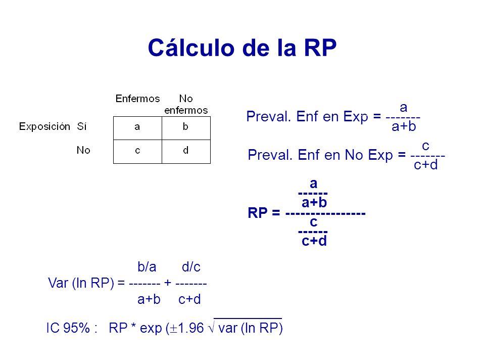 Cálculo de la RP a Preval. Enf en Exp = ------- a+b c