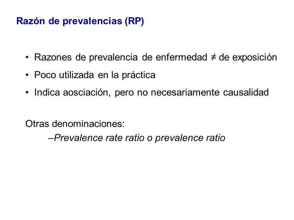Razón de prevalencias (RP)