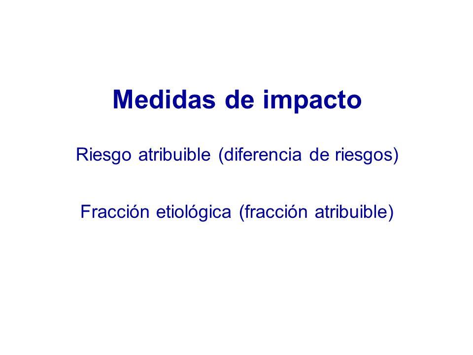 Medidas de impacto Riesgo atribuible (diferencia de riesgos)