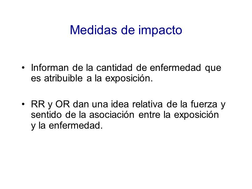 Medidas de impactoInforman de la cantidad de enfermedad que es atribuible a la exposición.