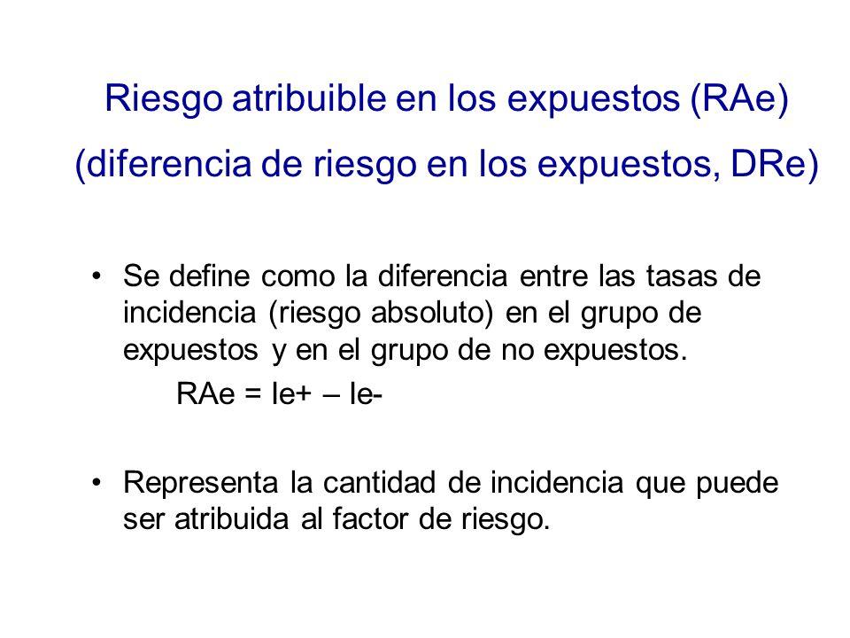 Riesgo atribuible en los expuestos (RAe) (diferencia de riesgo en los expuestos, DRe)