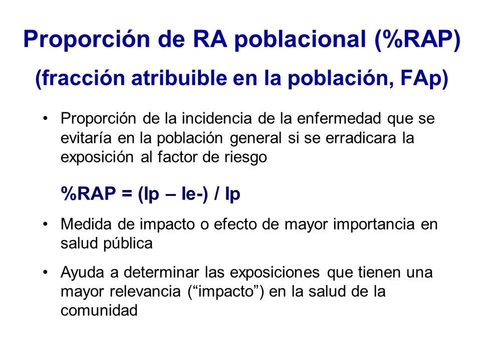 Proporción de RA poblacional (%RAP) (fracción atribuible en la población, FAp)