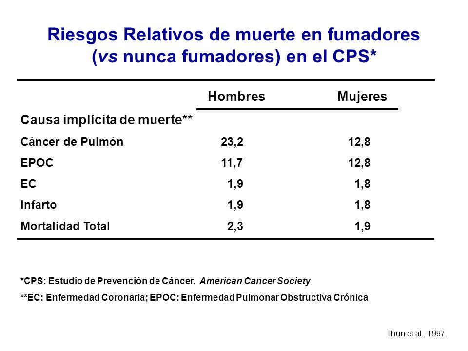 Epidemiolog a y demograf a sanitaria ppt descargar - Office national de publication et de communication ...