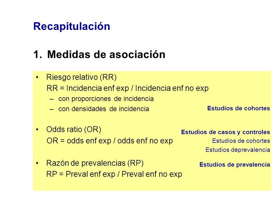 Recapitulación Medidas de asociación Riesgo relativo (RR)