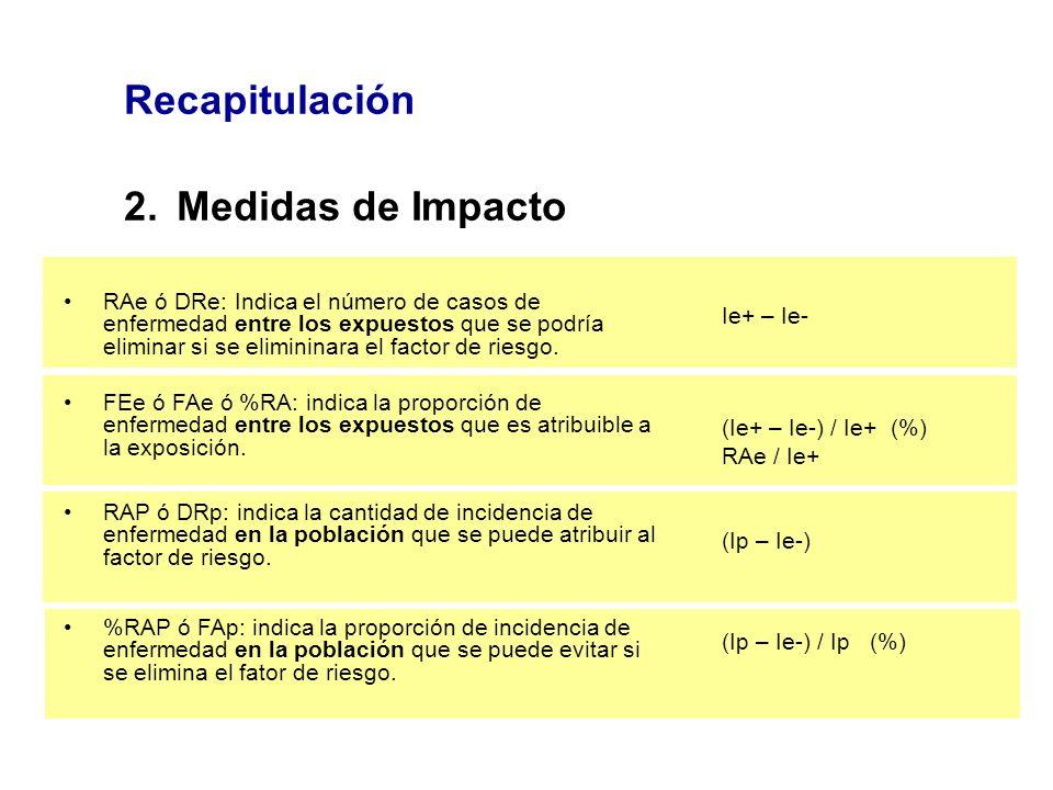 Recapitulación 2. Medidas de Impacto