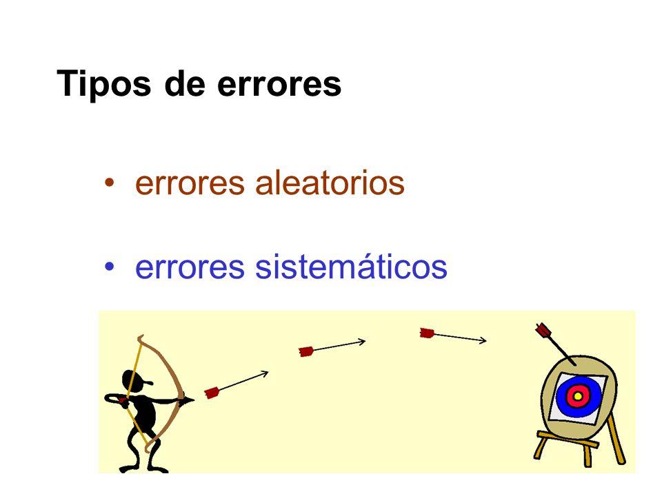 Tipos de errores errores aleatorios errores sistemáticos