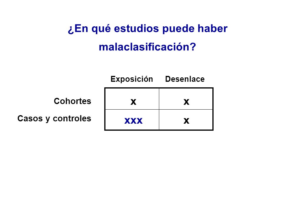 ¿En qué estudios puede haber malaclasificación