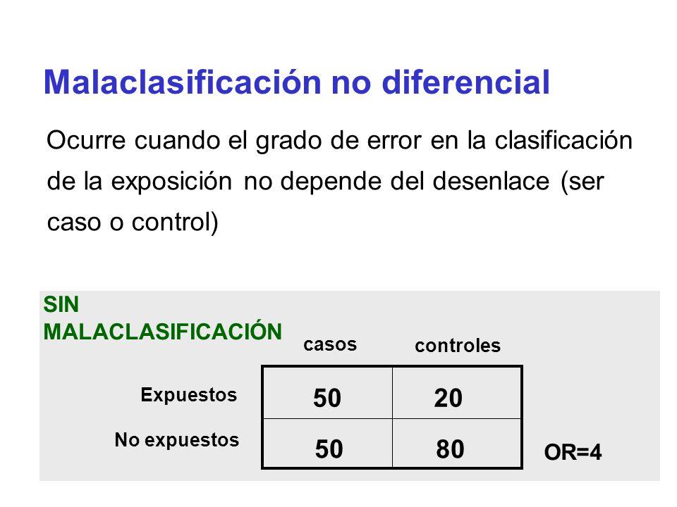 Malaclasificación no diferencial