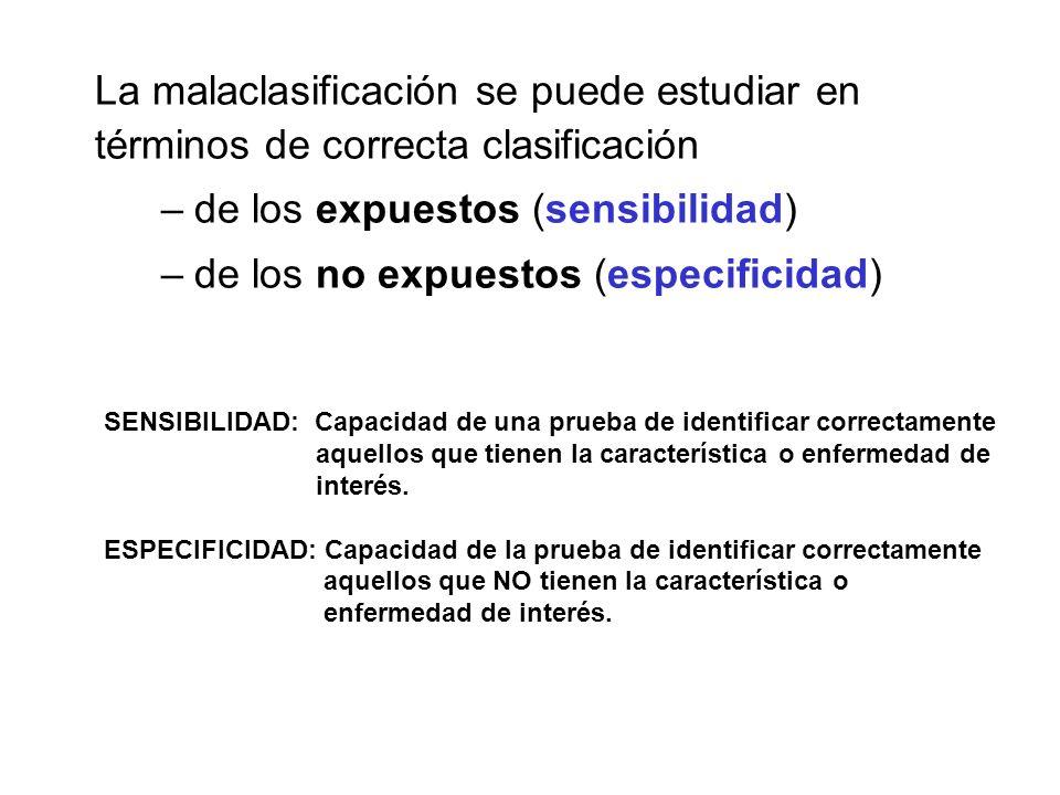 de los expuestos (sensibilidad) de los no expuestos (especificidad)