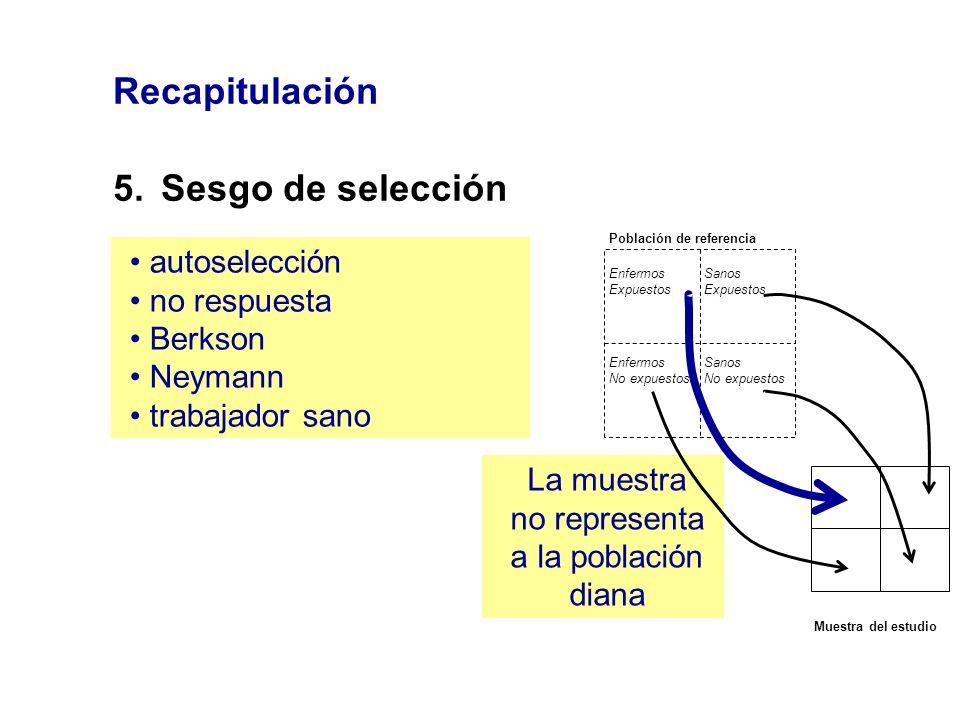 Recapitulación 5. Sesgo de selección autoselección no respuesta