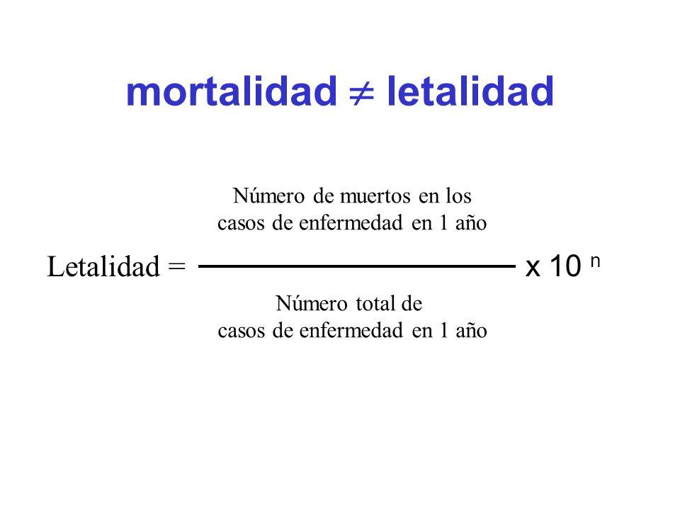 mortalidad  letalidad