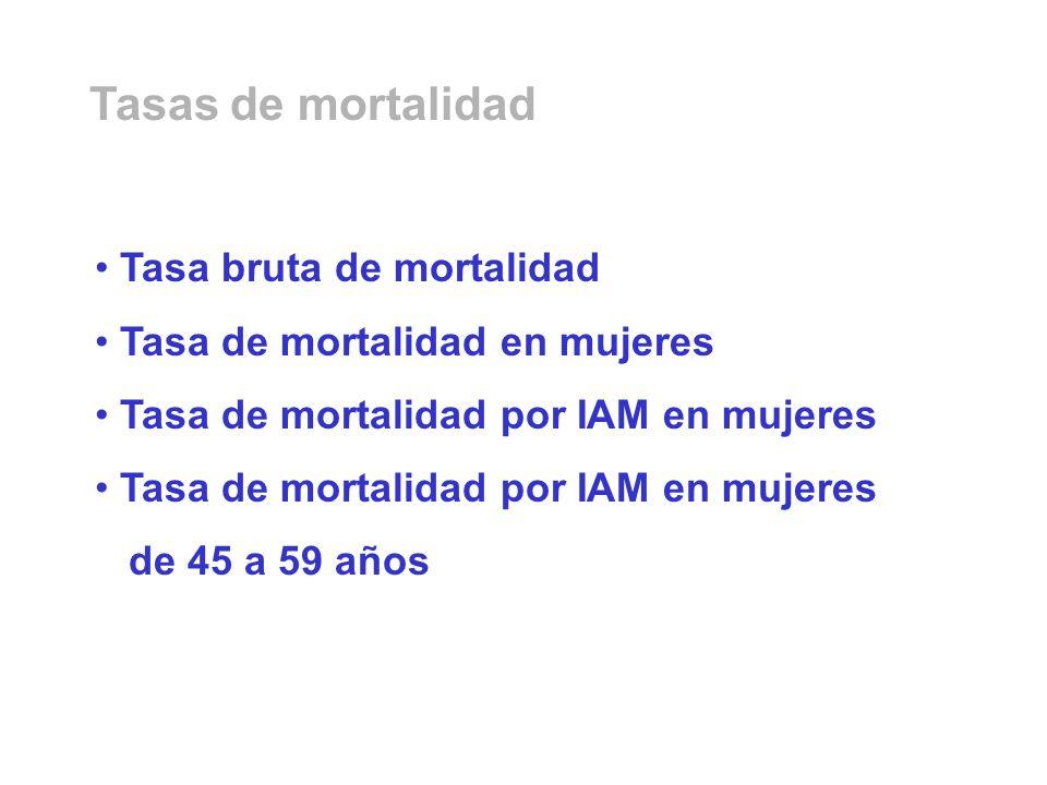 Tasas de mortalidad Tasa bruta de mortalidad