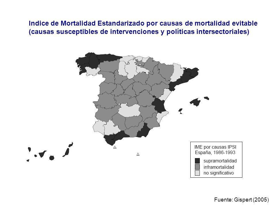 Indice de Mortalidad Estandarizado por causas de mortalidad evitable (causas susceptibles de intervenciones y políticas intersectoriales)