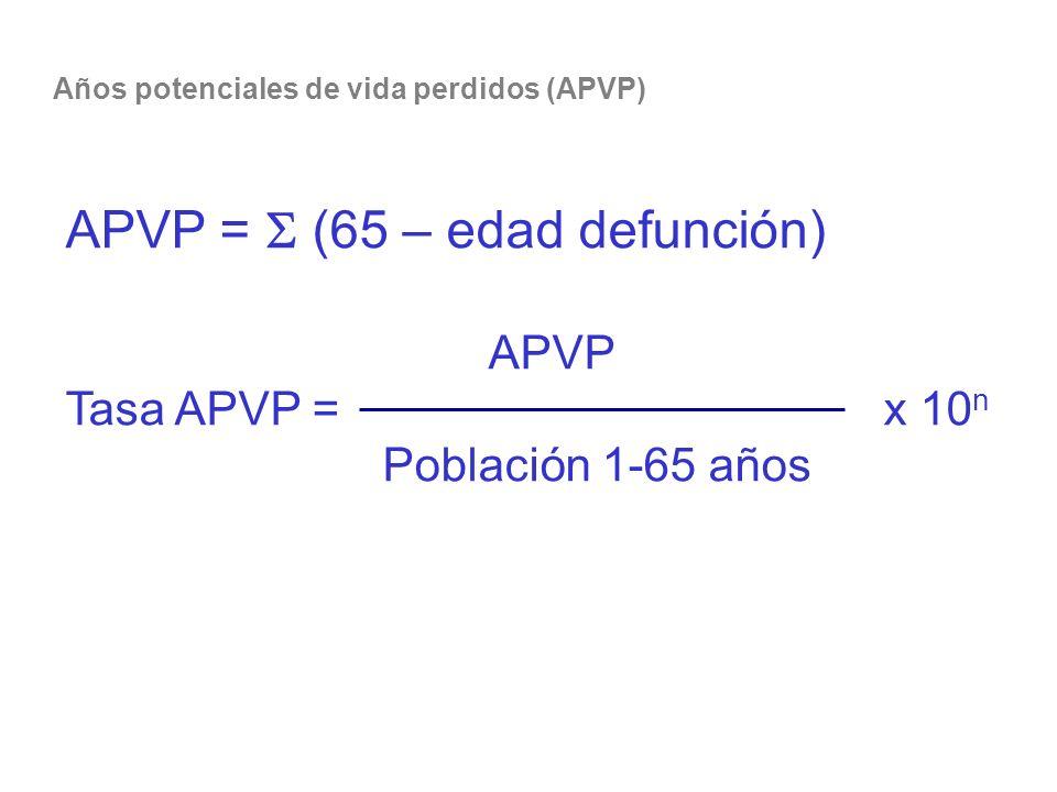 APVP =  (65 – edad defunción)