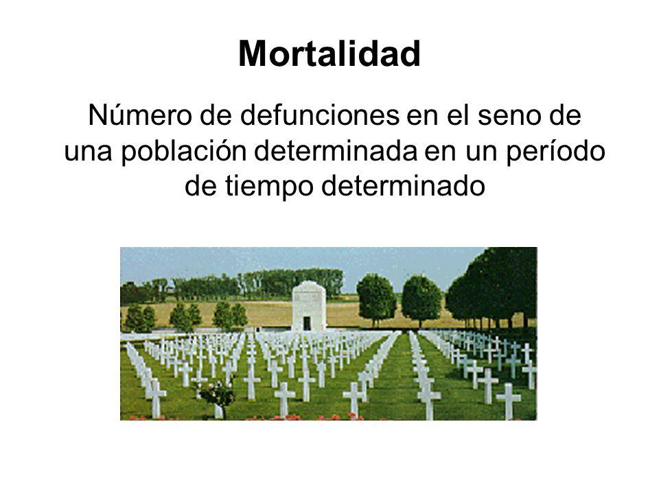 Mortalidad Número de defunciones en el seno de una población determinada en un período de tiempo determinado.