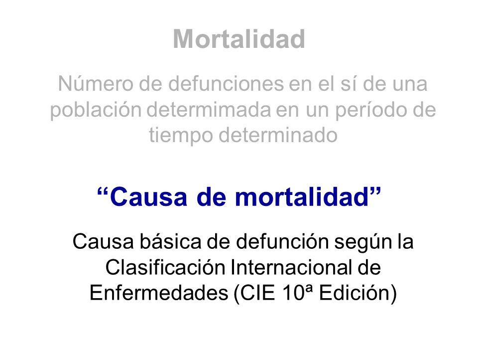 Mortalidad Causa de mortalidad