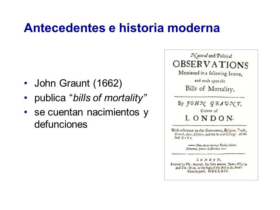 Antecedentes e historia moderna